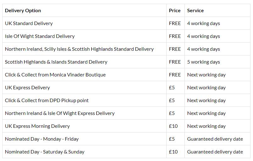 Monica Vinader delivery services