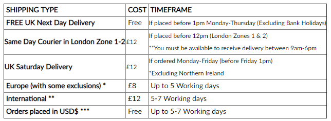 Missoma delivery costs