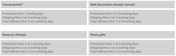 My Picture delivery times