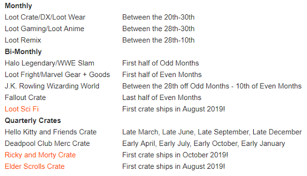 Loot Crate delivery times